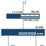 Configure DHCP Server in Juniper SRX Device
