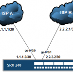 Configure Dual ISP Link Failover in Juniper SRX