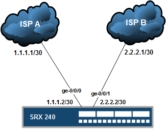Dual-ISP-Failover.png