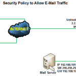 Configure Firewall Rule in Juniper SRX