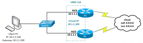 Configure-VRRP-in-Cisco-IOS-Router.png
