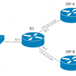 Configure Policy Based Routing on Cisco Router