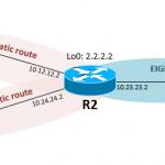 Redistribute Static Route into EIGRP in Cisco IOS Router