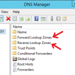 Understanding Forward and Reverse Lookup Zones in DNS