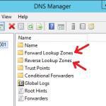 Understanding Forward and Reverse Lookup Zones in DNS