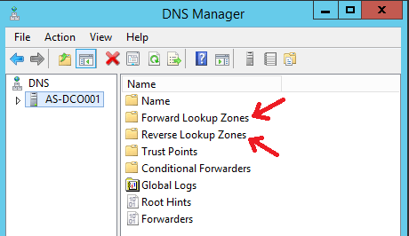 Understanding Forward and Reverse Lookup Zones in DNS - DNS Manager