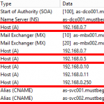 Understanding the Concept of Refresh and Update in Windows DNS Server