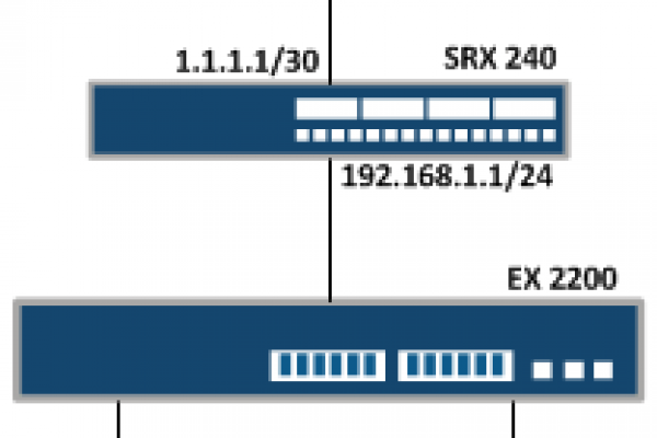 DHCP-in-SRX.png
