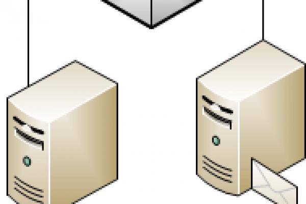 Exchange-server-Scenario.png