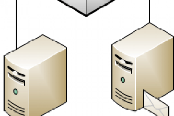 Exchange-server.png