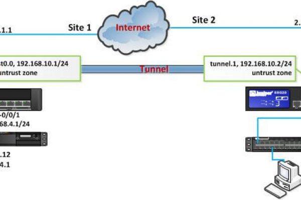 site-to-site-static-vpn.jpg