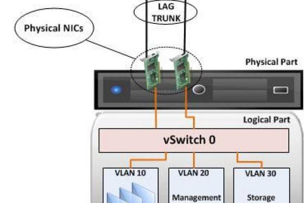 vSphere-Networking.jpg