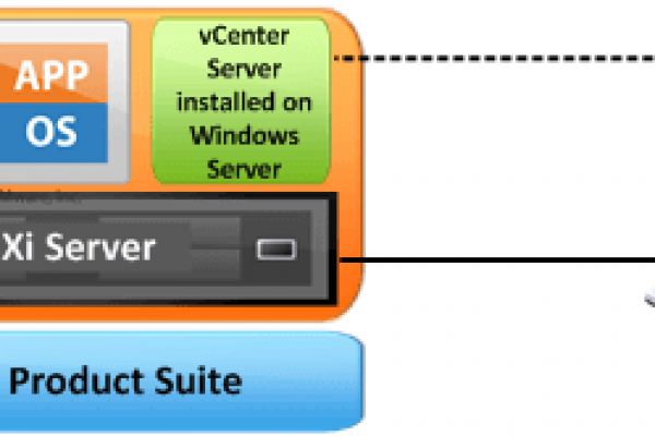 vSphere-product.png